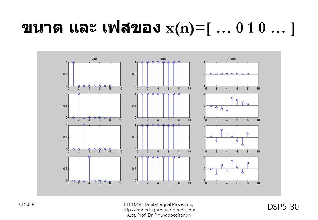 ขนาด และ เฟสของ x(n)=[ … 0 1 0 … ]